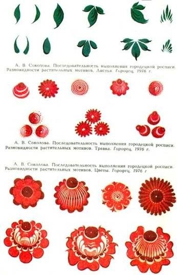 Gorodets decorative art. Traditional Russian folk craft. DIY элементы городецкой росписи
