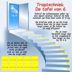 Meer bekijken:Tafels leren door de traptafelsTeltechniek voor de tafelsOphoepelen met tafelsTafels leren door een rapTafels leren