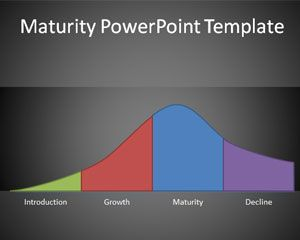 Maturity PowerPoint Template is a free PowerPoint template with a simple maturity diagram or product lifecycle chart in the slide design