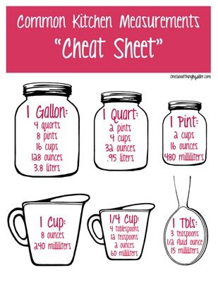 Kitchen measurements chart cheat sheet