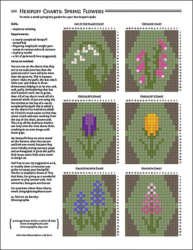 Spring Flowers by Jennifer Fabian ~ don't know how I'll use these since I've already sworn off of the beekeepers quilt, but I love these designs! Maybe embellish a hat or bag!