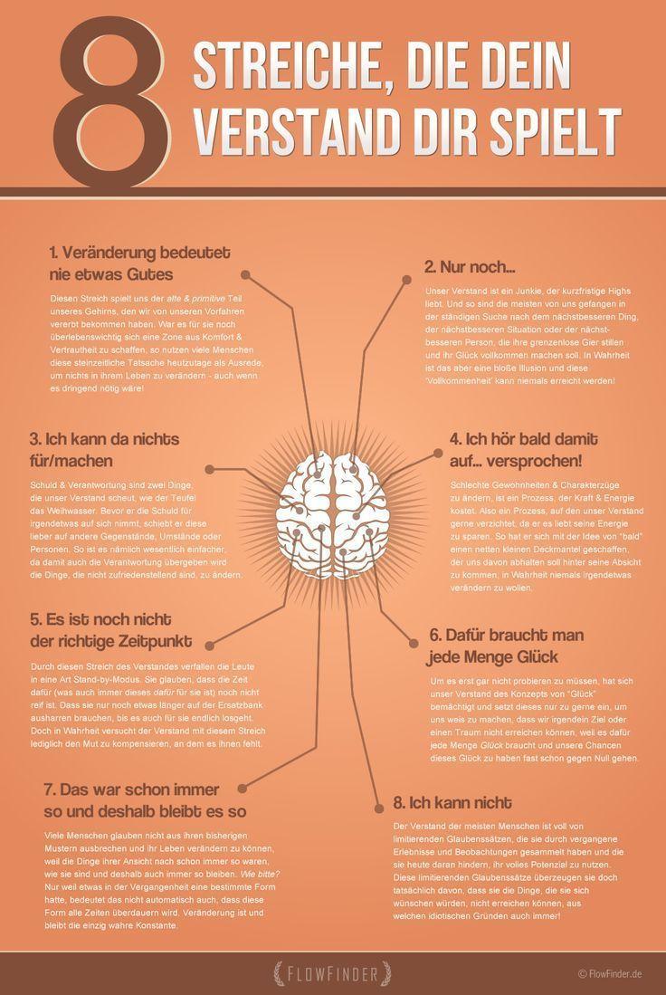 8 Streiche, die dein Verstand für dich spielt – Julia Metz