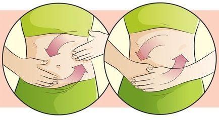 A automassagem para perder barriga é uma ótima aliada para emagrecerporque ela mobiliza o tecido gorduroso, melhorando o contorno corporal. Além...