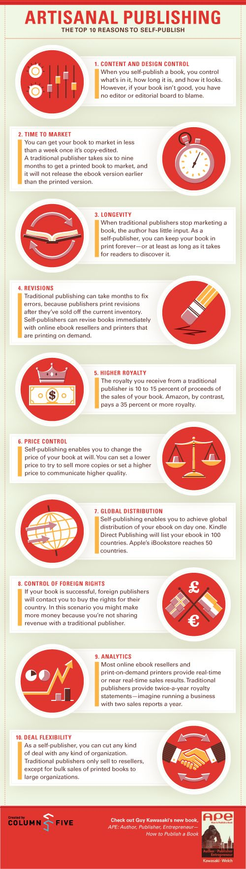 The Top 10 Reasons To Selfpublish [infographic]