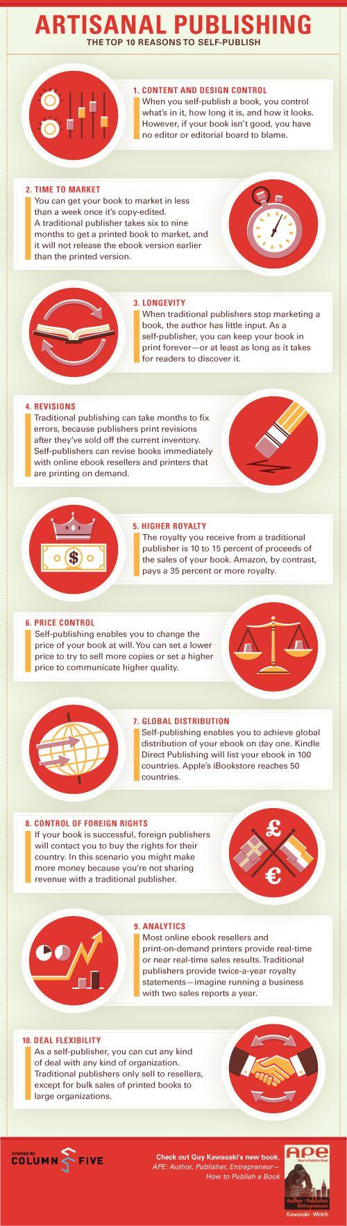 #Infographic: Artisanal Publishing - Top 10 Reasons to Self-Publish by @GuyKawasaki via @DeniseWakeman > Compelling reasons, to be sure!