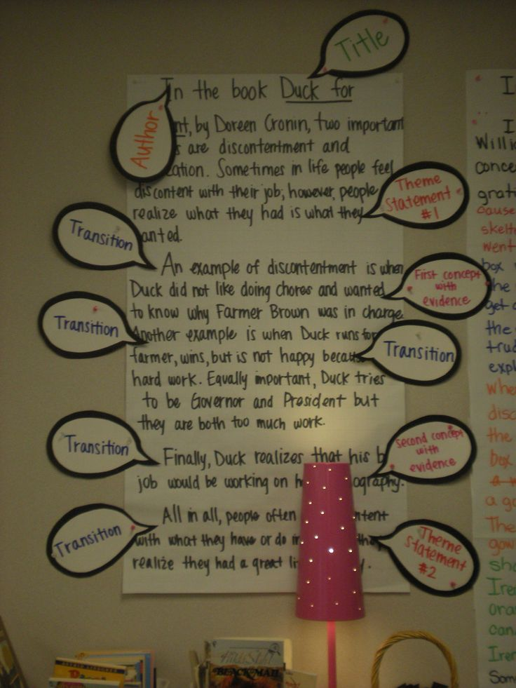 Essay writing for 4th graders