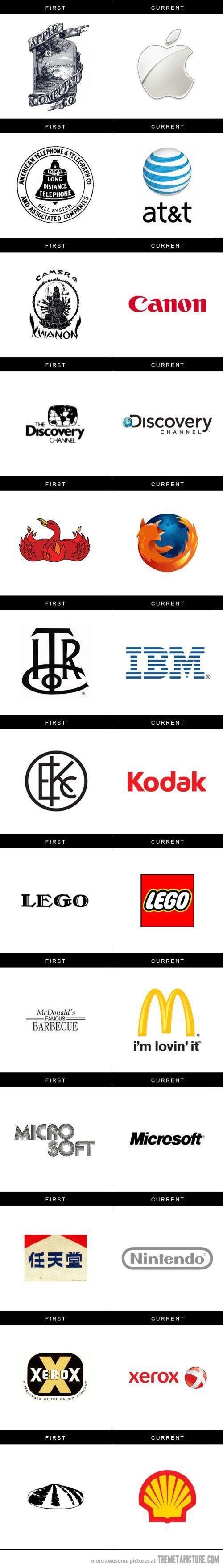 Evolution of brands…