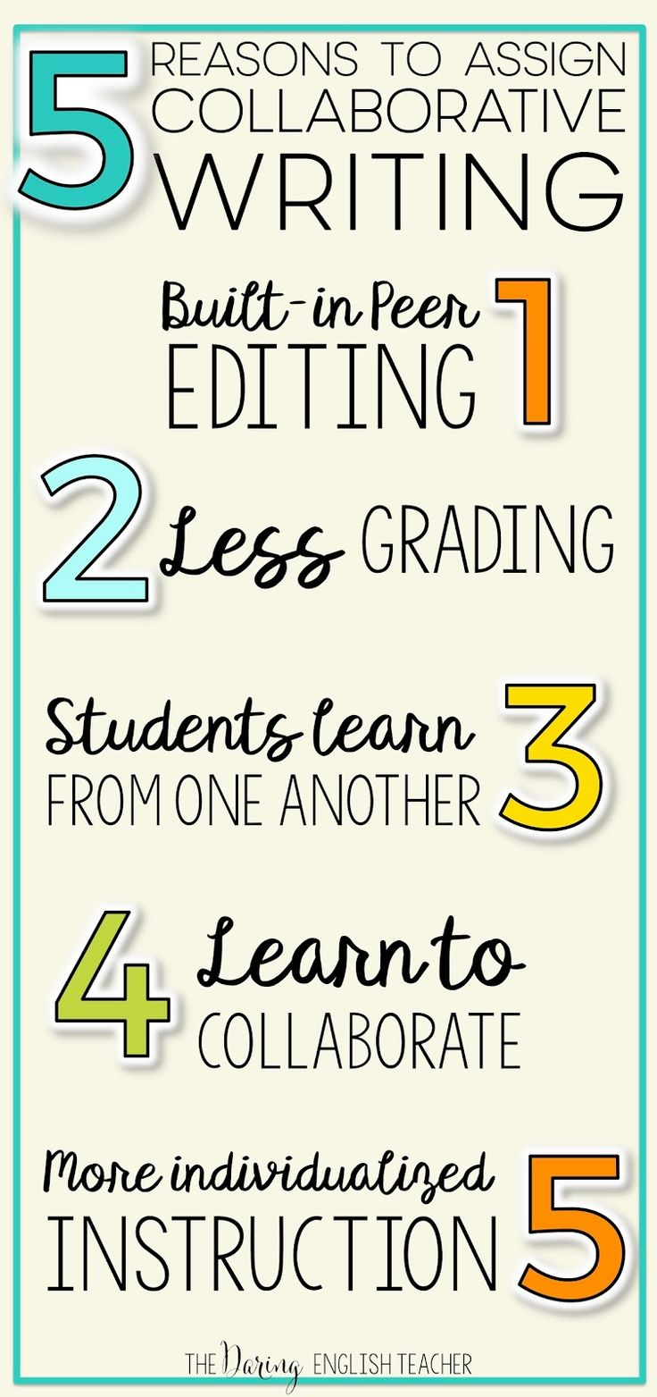 5 reasons to assign collaborative writing in the middle school and high school English language arts classroom
