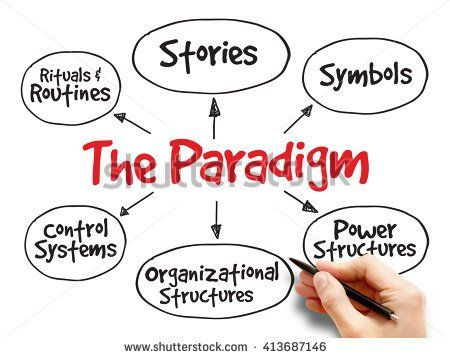 Cultural Web Paradigm, strategy mind map, business concept - stock photo