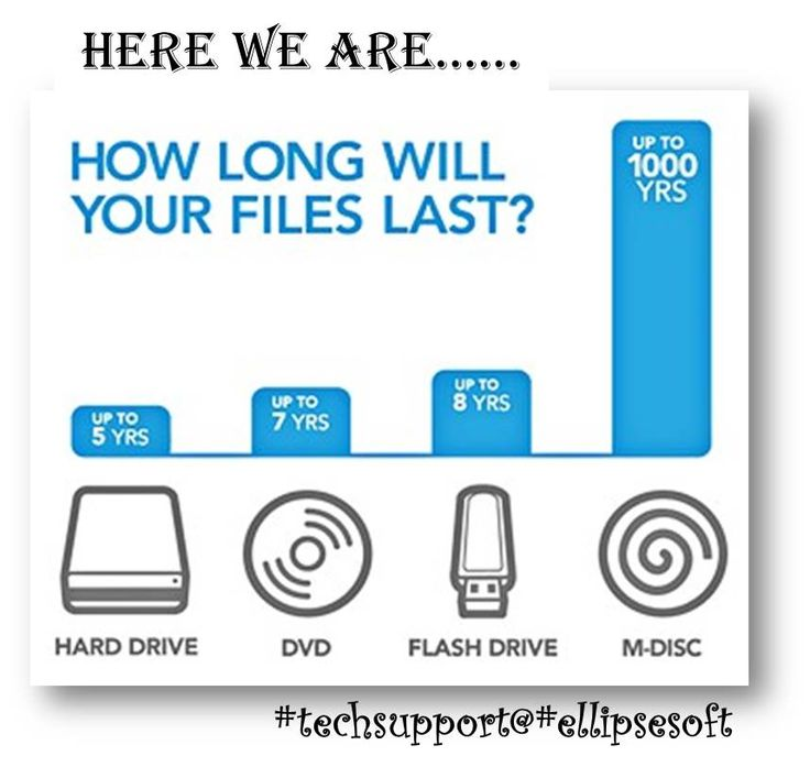 {#EllipsesoftTechSupport} #DataSave_Support Comprehensive Computer  #techsupport Call Toll Free:1-888-333-9003 www.ellipsesoft.com