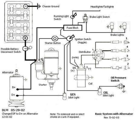 Vw Rail Buggy Wiring Diagram, | Vw dune buggy