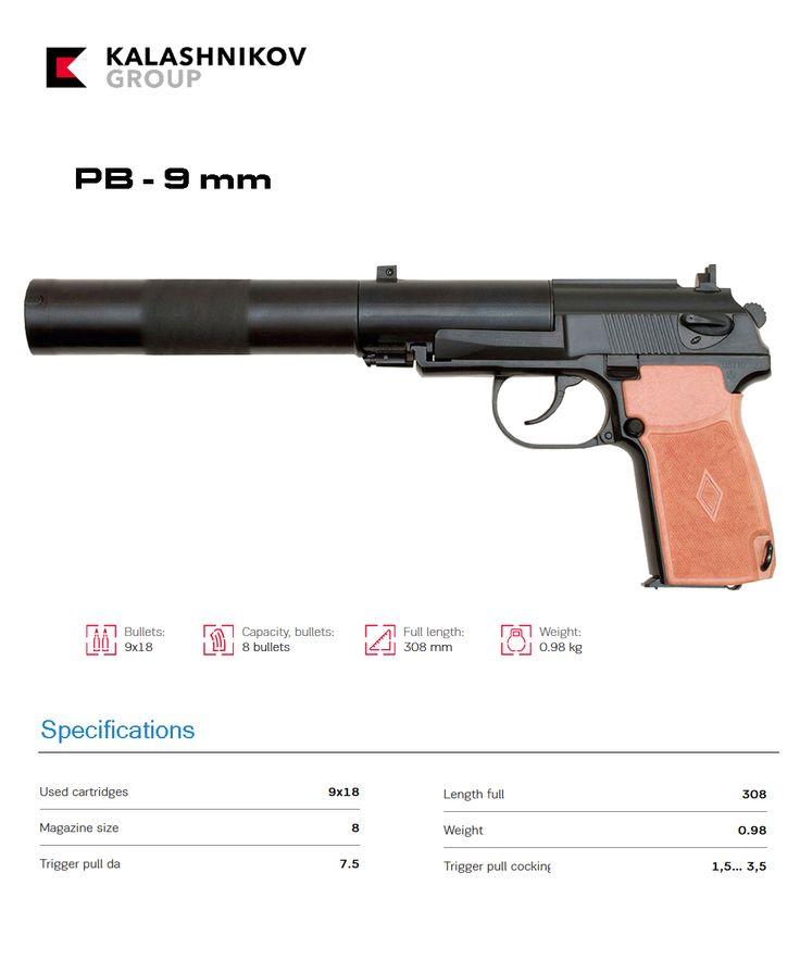 Best Keltec Pmr   Amr Images On   Firearms