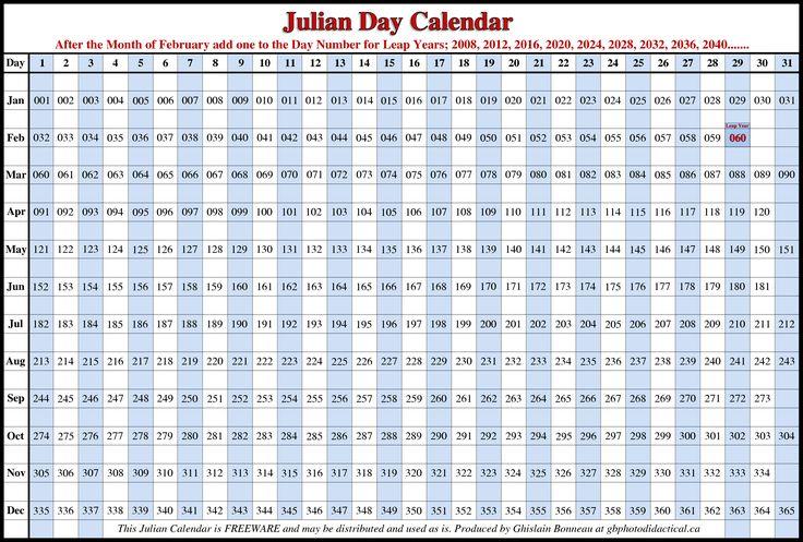 julian calendar 2016 | free calendar 2017