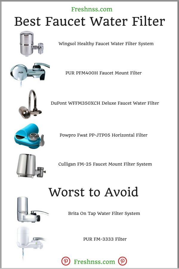 41 best Sink Water Filters images on Pinterest