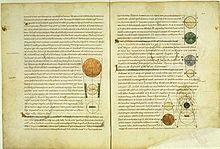 Timée, traduit en latin par Calcidius (ivesiècle). Manuscrit du xesiècle