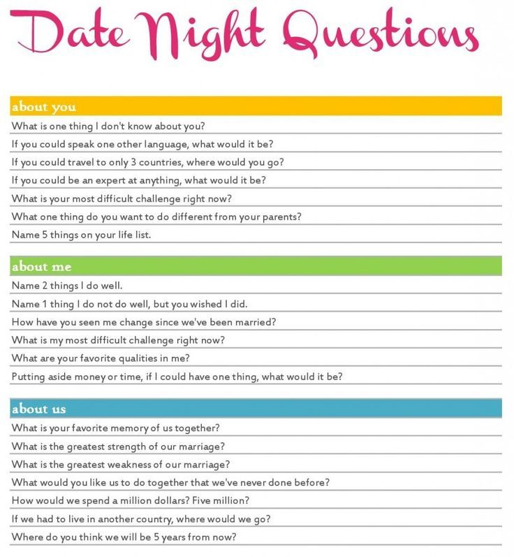 Love, love, love these questions. Easily re-phrased for any stage of a relationship. dating after divorce