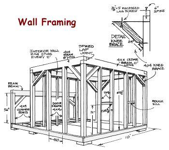 image result for basic house framing guide pool house house framing diagrams house framing diagrams house framing diagrams house framing diagrams