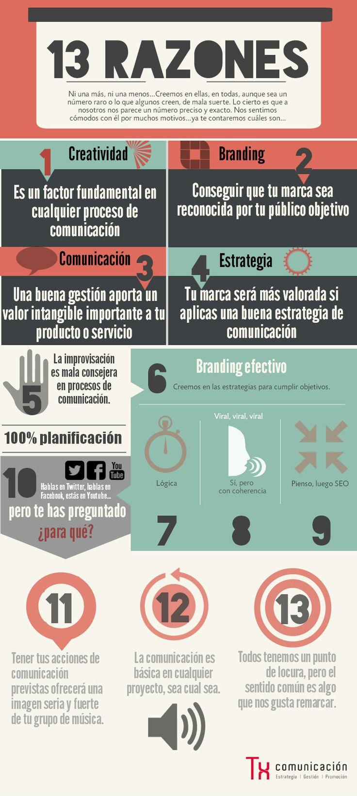 Las 13 razones que tenemos en la agencia para comunicar de forma efectiva nuestros proyectos