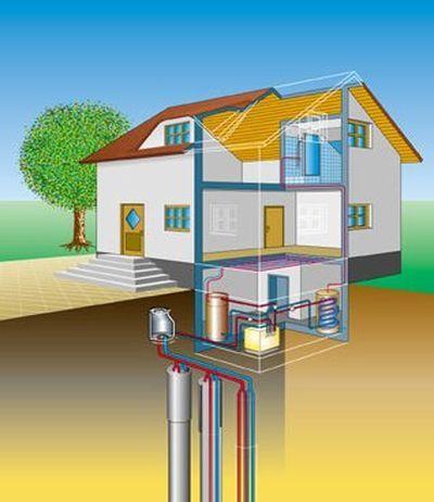 Les pompes à chaleur géothermale : Le forage vertical