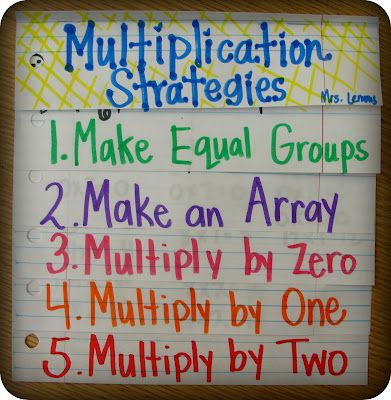 Multiplication flip book....strategies and the facts under each flap. Great reference tool for them to have going into summer and 3rd grade!