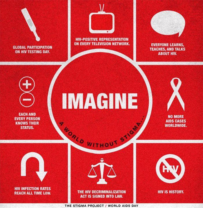 The HIV Stigma Is Curable. www.cbwellness.org #CBWF @CBWellness Foundation