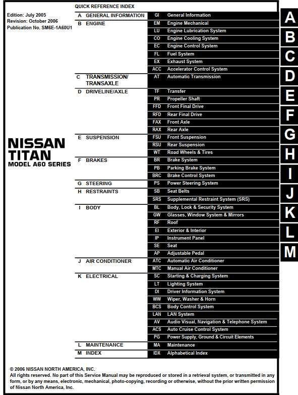 New Post Nissan Titan Model A60 Series 2006 Service Manual Has Been Published On Procarmanuals Com Https Procarman Nissan Titan Nissan Xterra Nissan Sentra