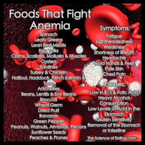 Are you sleeping well, but still feeling really fatigued? Your problem might be anemia, which occurs when your body doesn't make enough red blood cells. These are the cells that bring blood to your organs, and this issue affects about 3.5 million Americans, with the majority being women and more common among seniors because of poor diet or medical conditions. If you have anemia, or suffer from its symptoms, the good news is that your diet can help to turn the condition around.