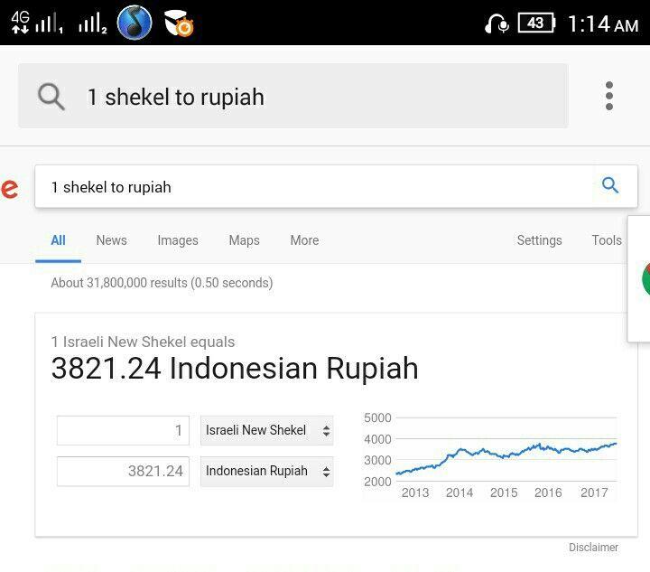 bila militer indonesia lebih kuat dari israel,  tolong beritahu saya, kenapa rupiah justru lebih rendah nilainya daripada Shekel israel???