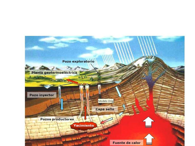 geothermal energy research paper