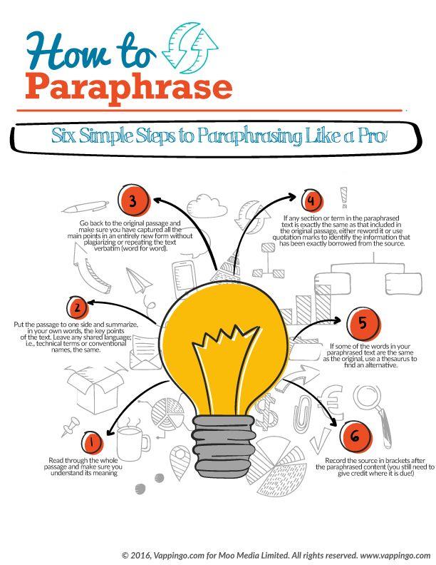 Pin By Porscha David On Apa Format In 2020 Essay Writing Skill English Academic Citation When Paragraph I Paraphrasing Whole