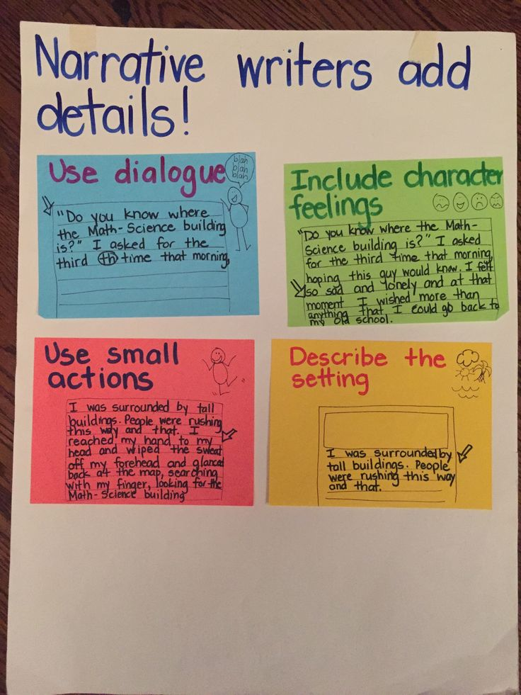 demonstration essay topics Demonstration speech topics: here are some good topics for public speaking.