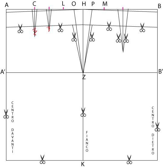 Bentornate, con questa lezione impareremo a disegnare il carta modello per la nostra prima gonna. Armatevi delle vostre misure che avete preso la scorsa volta. Vi consiglio di fare il seguente sche…