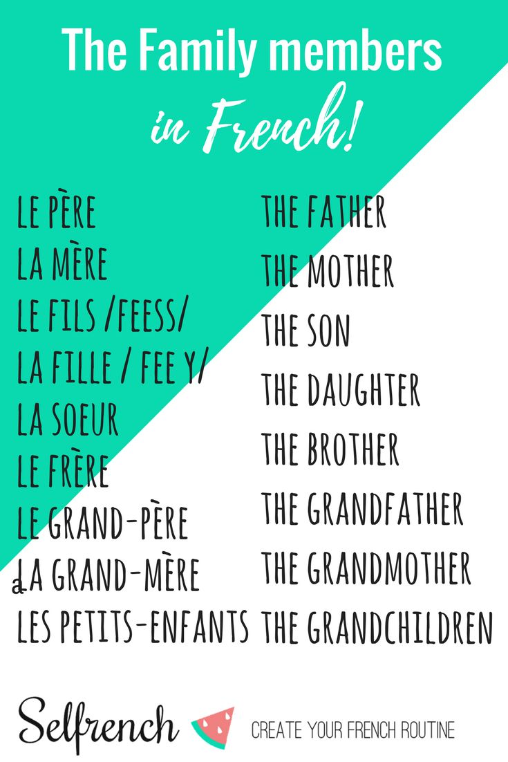 94 best la famille images on Pinterest | French people, French ...