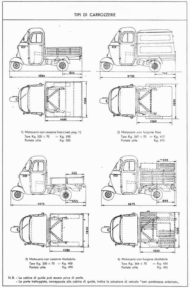139 best 3d blueprints plans images on pinterest cars autos and for diy fans the piaggio ape models c d blueprint malvernweather Images