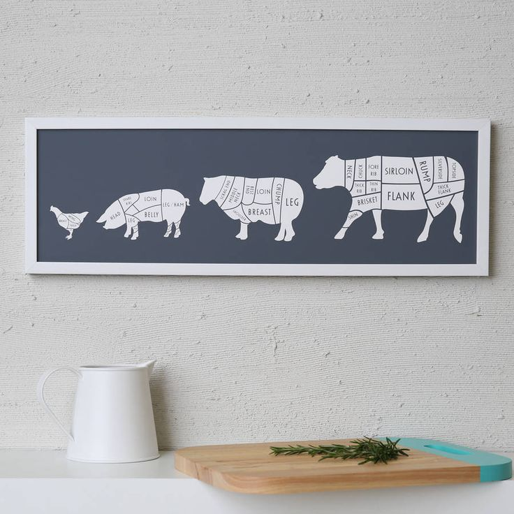 Butcher's Kitchen Meat Cuts Print Charcoal