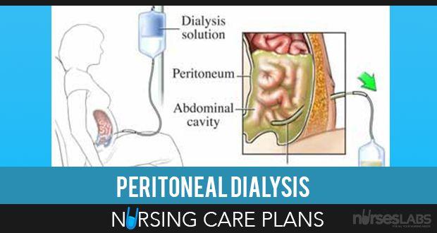 6 Peritoneal Dialysis Nursing Care Plans