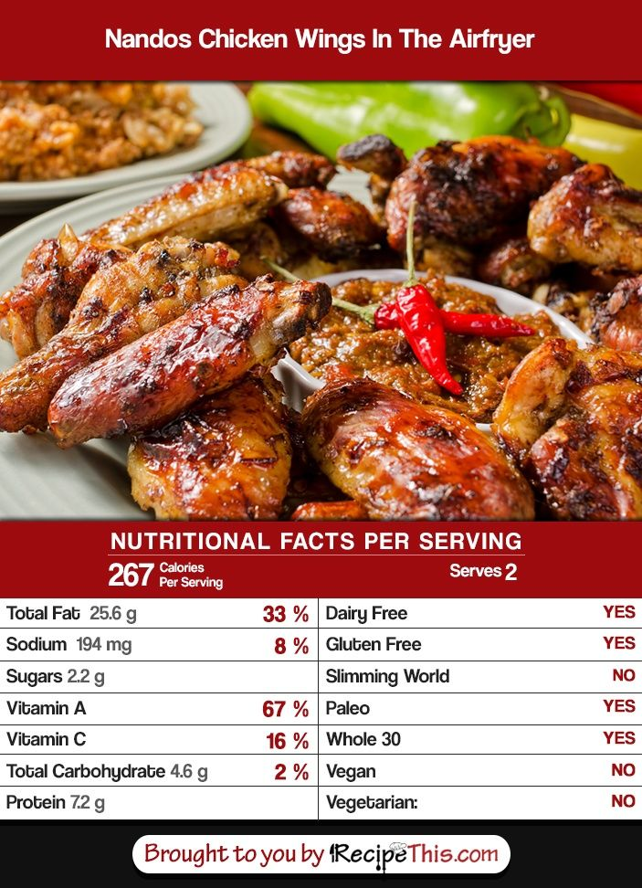 Domino's wings warning and apology big keto mistake here's proof
