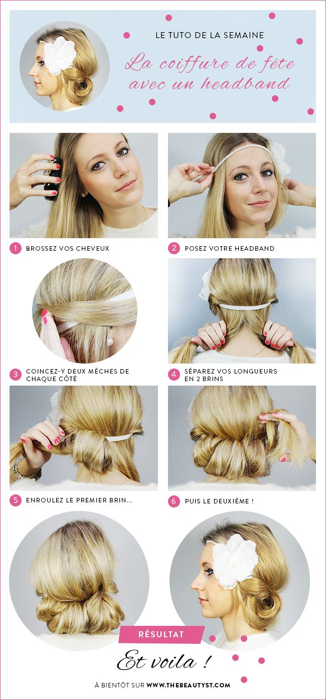 1000 Ideas About Coiffure Avec Un Headband On Pinterest Coiffer