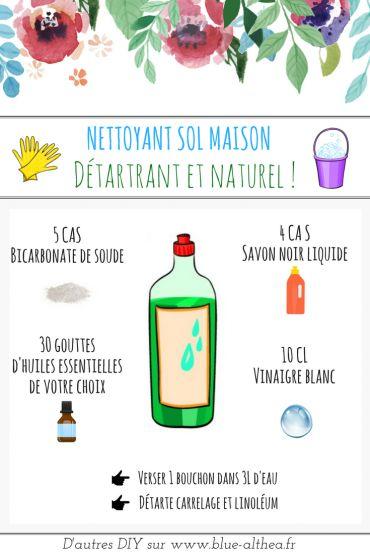 Recette maison : nettoyant sol & spray multi-usage naturel. | Nettoyant sol maison, Produit de ...