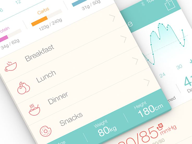 Medical iPhone App   UX, UI, iOS by Ramotion