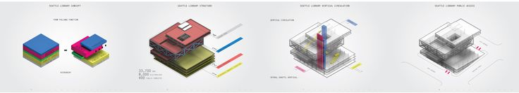 Pichy, Pichayut, Sirawongprasert Seattle Central Library Case study that investigated the programs, form, structure, circulation, and access points of the Seattle Library. Diagrams are done in axonometric.