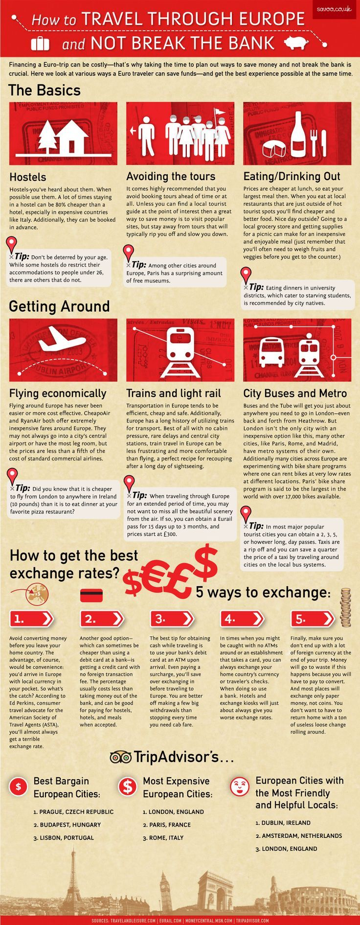 Travel Europe Cheaply. Very good travel tips for everywhere.