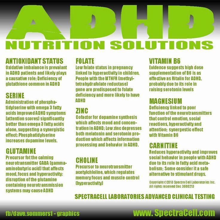 ADHD and neurotransmitters. Vitamin B6 made it especially interesting. **SVD**