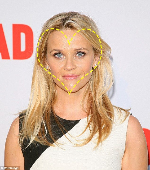 A heart face shape is characterised by a wide forehead and narrow chin. Actress Reese Witherspoon, 39, has this shape