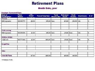 Retirement Plan Template | Sample Format (With images ...