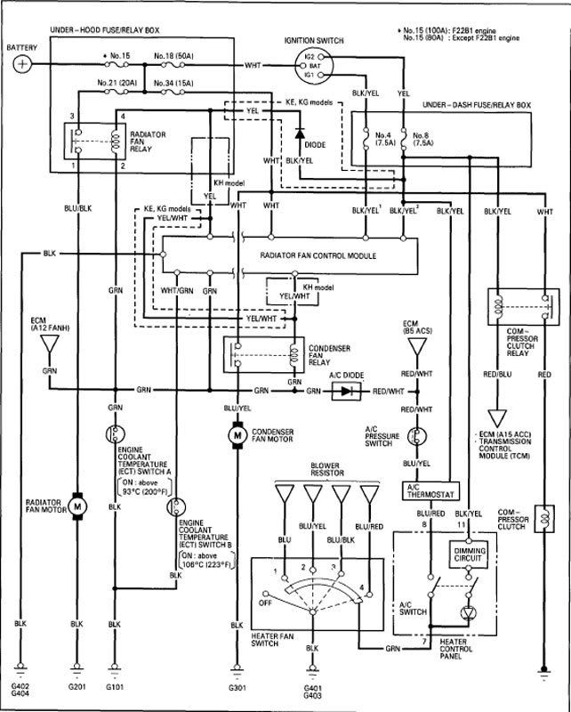 17 best images about auto manual parts wiring diagram wiring diagrams subs aut ualparts com wiring