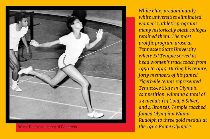 Learn about the history of women in the Olympics