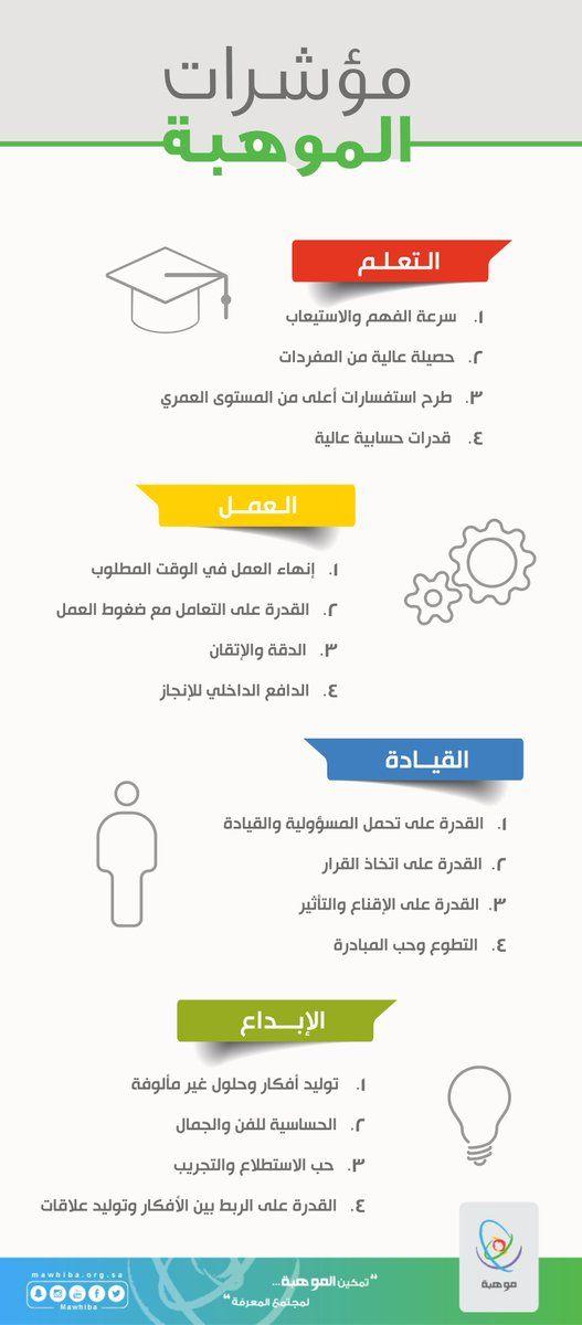 تنمية الذات ماهي مؤشرات الموهبة انفوجرافيك أسبوع الموهبة و الابداع Study Skills Life Skills Activities Life Skills