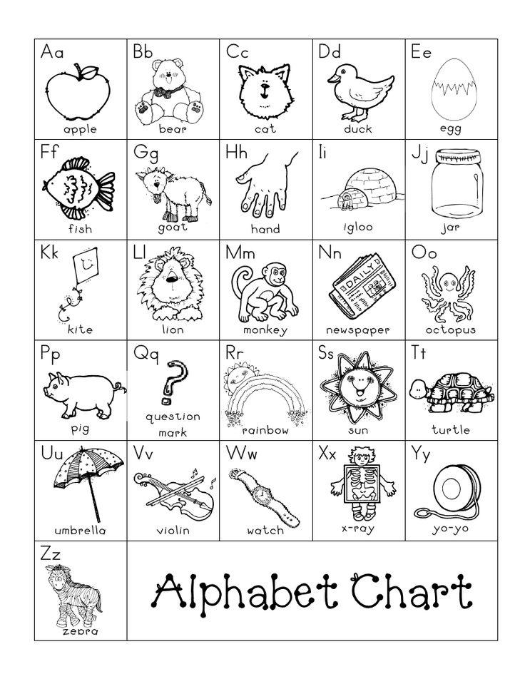 Black and White Alphabet Chart Printable Alphabet chart
