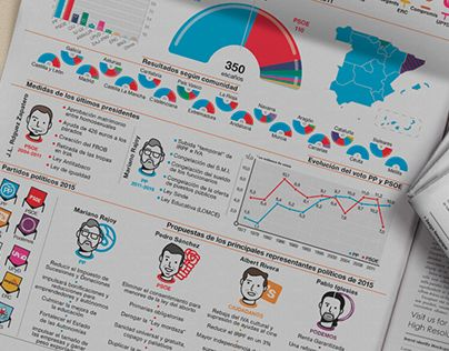"""Check out new work on my @Behance portfolio: """"Elecciones en España 2015 - Infografía"""" http://be.net/gallery/33375121/Elecciones-en-Espana-2015-Infografia"""